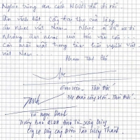 Sổ Tang